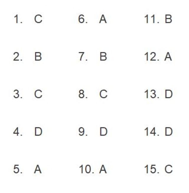 Soal Pilihan Ganda untuk Belajar, Lengkap dengan Kunci Jawaban Tema 8 Kelas 5 (580066)