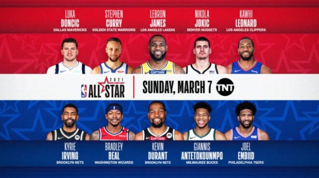 Dampak Kehadiran Pemain Eropa di NBA bagi Basket Amerika: Untung atau Rugi? (801376)