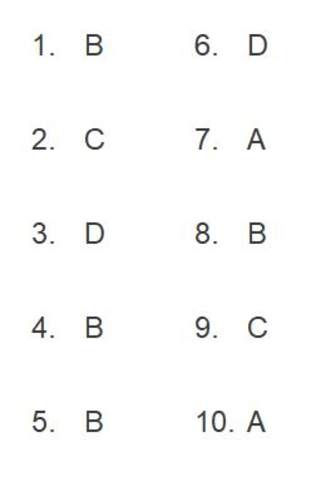 Soal Latihan Lengkap dengan Kunci Jawaban Tema 5 Kelas 5 Untuk Belajar di Rumah (62558)