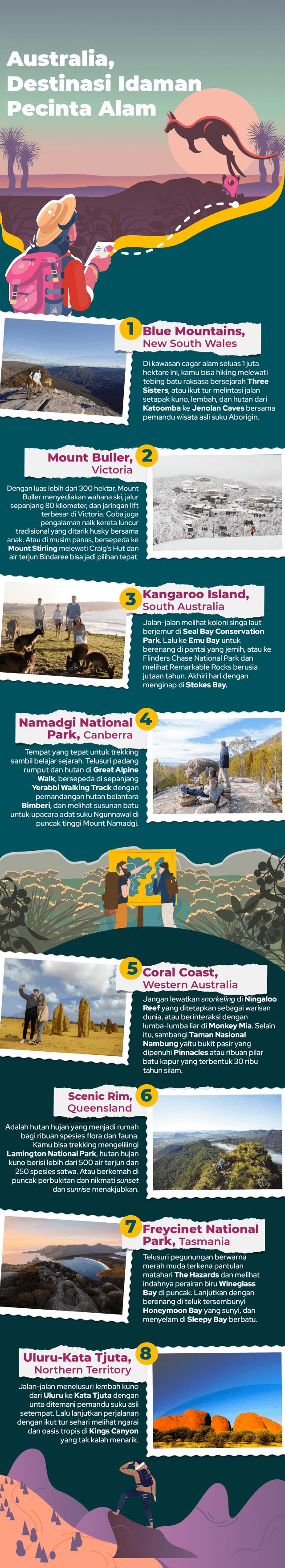 Infografis: 8 Destinasi Wisata Australia untuk Si Pecinta Alam (27401)