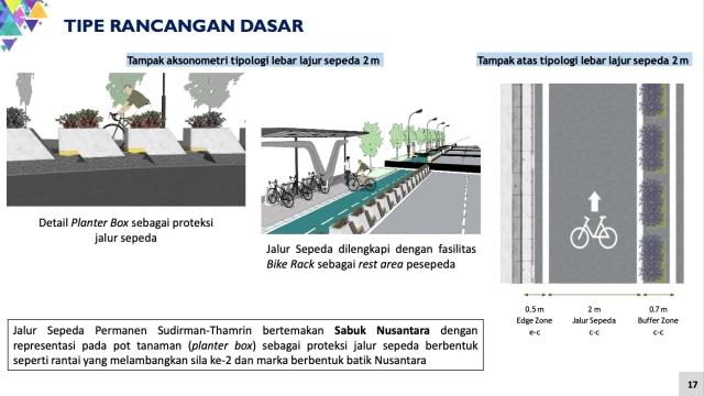 Wujud Jalur Sepeda Permanen di Sudirman, Bertema Sabuk Nusantara (133973)