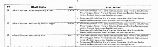 Syarikat Islam Apresiasi Jokowi Cabut Perpres Investasi Miras (81468)