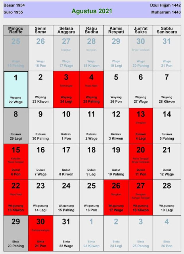 Kalender Jawa Agustus 2021 dengan Penjelasan Tanggal yang ...