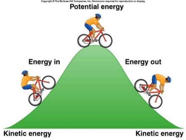 Rumus Energi Potensial Lengkap dengan Contoh Soalnya (51419)