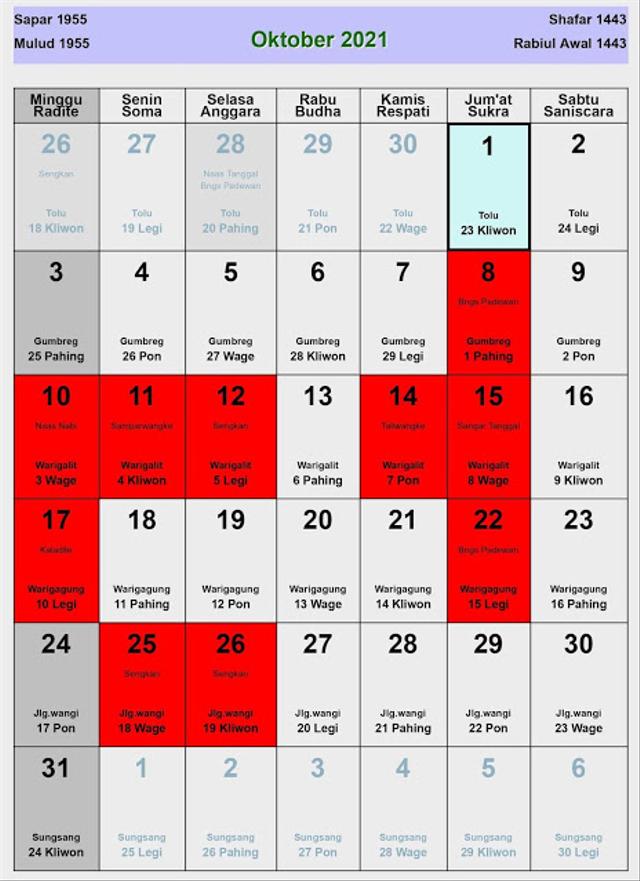 Kalender Jawa Oktober 2021 Beserta Tanggal Baik Untuk Hajatan Kumparan Com