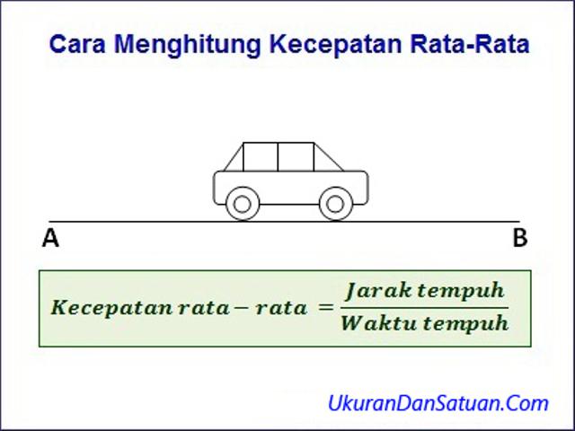 Rumus Kecepatan Rata-rata dan Contoh Soal (460954)