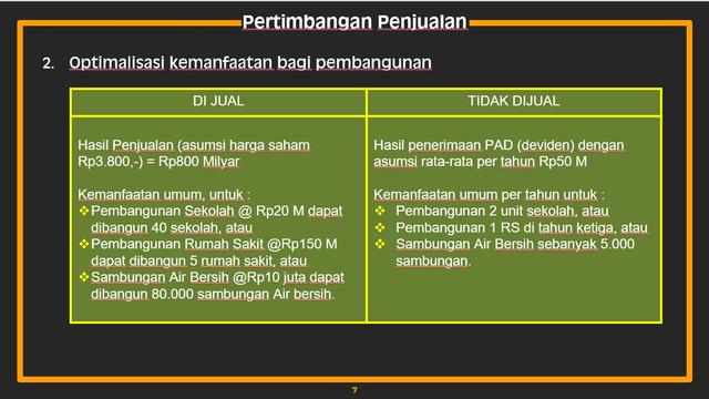 Berapa Uang yang Didapat Jakarta Saat Melepas dan Mempertahankan Saham Delta?  (9822)
