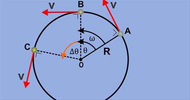 Rumus Kecepatan Sudut dan Linier beserta Contoh Pengerjaannya (334784)