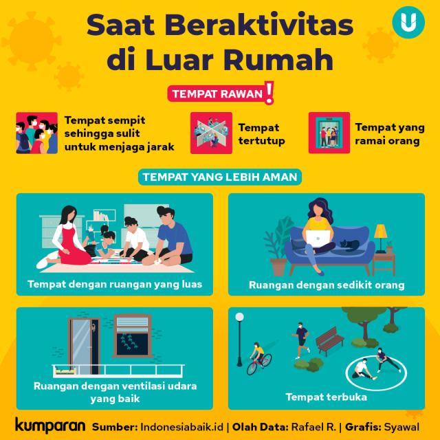 Masih Pandemi, Kapolda Metro Waspadai Kerumunan Sahur on the Road saat Ramadhan (410504)