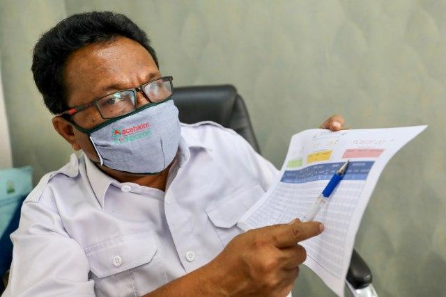 Satgas: 6 Wilayah di Aceh Masih Zona Oranye COVID-19, 17 Daerah Risiko Rendah (338291)