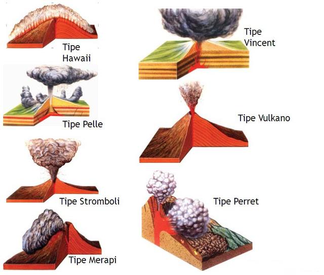 Tipe Erupsi Merapi, Letusan Khas Salah Satu Gunung Teraktif di Dunia (52675)