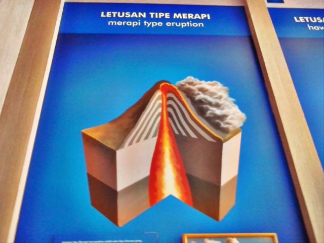 Tipe Erupsi Merapi, Letusan Khas Salah Satu Gunung Teraktif di Dunia (52676)