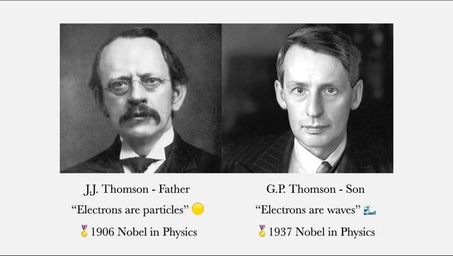 Sejarah Elektron dan Anugrah Nobel Fisika untuk Bapak-Anak (382316)