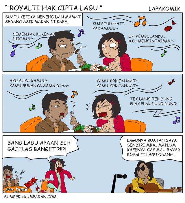 Komik: Royalti Hak Cipta Lagu (14503)