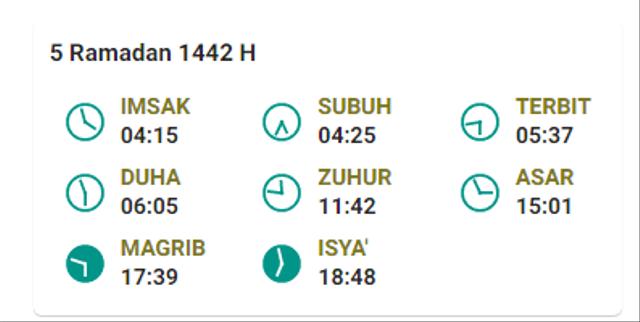 Jadwal Imsakiyah dan Buka Puasa Yogyakarta 5 Ramadhan, 17 April 2021 (309528)