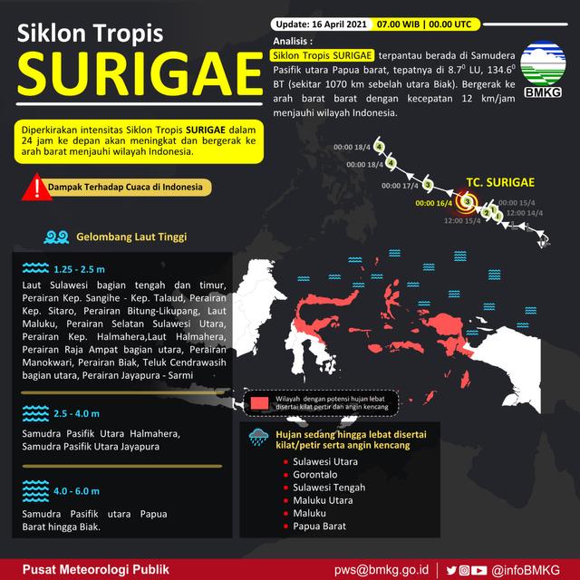 Apa itu Siklon Tropis? dan Bagaimana Siklon Tropis dapat Terbentuk? (450439)