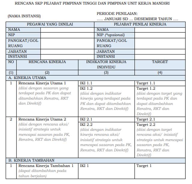 Cara Menyusun Rencana SKP Kepala Perangkat Daerah Versi Permenpan RB 8/2021 (408019)