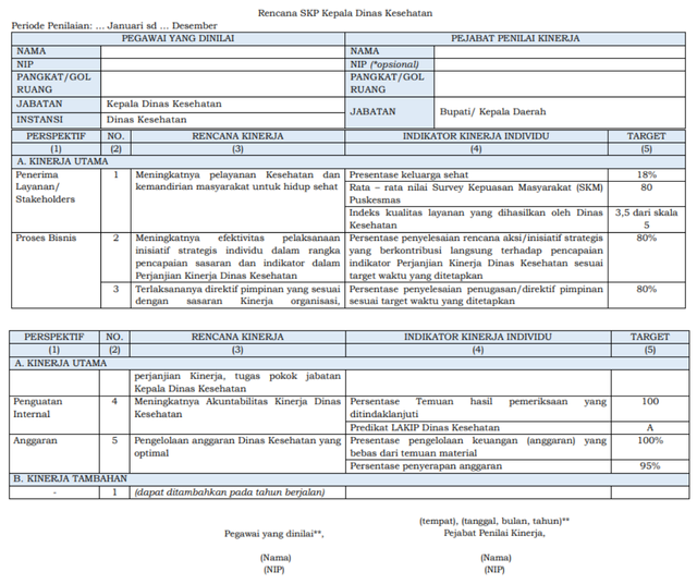 Cara Menyusun Rencana SKP Kepala Perangkat Daerah Versi Permenpan RB 8/2021 (408020)