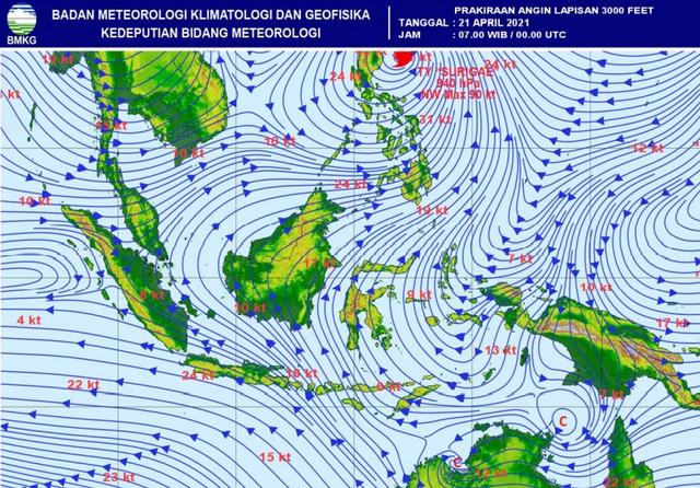 BMKG: Masyarakat Lebih Peduli Atta-Aurel daripada Peringatan Dini Cuaca Ekstrem (116881)