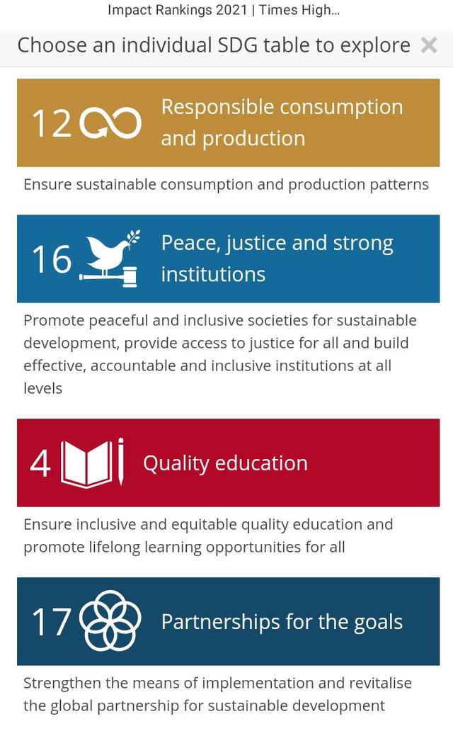 Unila Masuk Peringkat 601-800 Tingkat Dunia Versi THE Impact Ranking 2021 (284451)