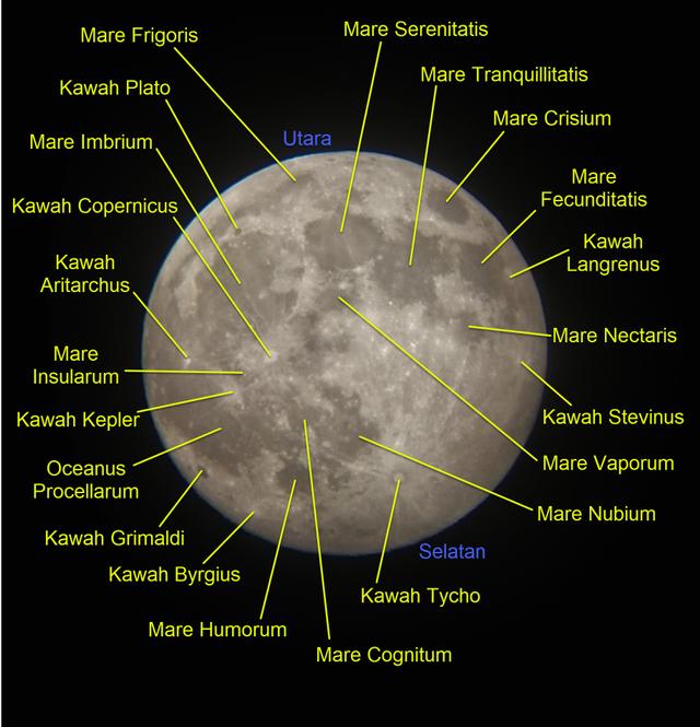 Mengenal Kawah di Permukaan Bulan dan Proses Pembentukannya (112588)