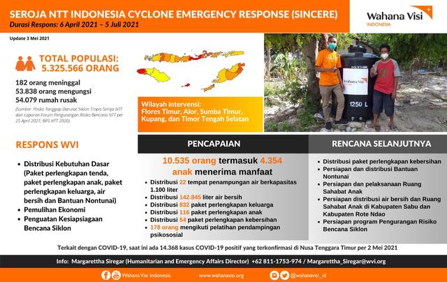 Pemulihan Psikologis untuk Anak-anak Paska Bencana Siklon Tropis Seroja di NTT (138093)
