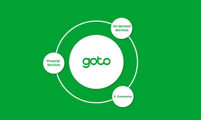 Bakal Jadi Andalan Masyarakat, Pemerintah Dukung Peluncuran GoTo (17955)