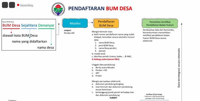 Pendaftaran Status Badan Hukum Dimulai, BUMDes Kini Bisa Kelola Air hingga Jalan (68503)