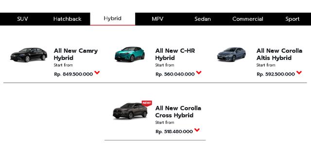 Toyota Alphard Hybrid Hilang dari Situs Resmi, Setop Dijual? (232898)
