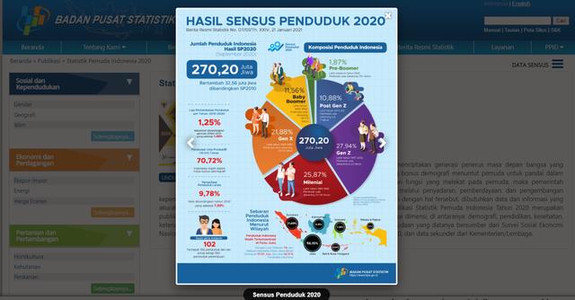 Pemuda Indonesia, Jadilah Bonus Bukan Beban Demografi (236561)