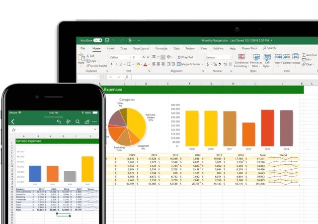 Rumus Excel Menghitung Jumlah Data yang Sama (52621)