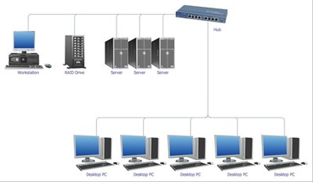Topologi Jaringan Komputer, Mengenal 6 Jenisnya (401798)