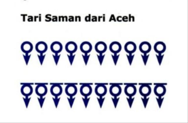 Fungsi Pola Lantai dalam Tarian Tradisional (1019696)