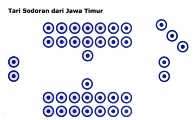 Fungsi Pola Lantai dalam Tarian Tradisional (1019699)