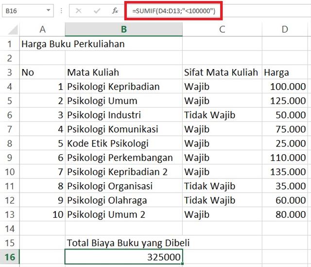 Rumus SUMIF untuk Kemudahan Mengolah Data di Excel (461825)