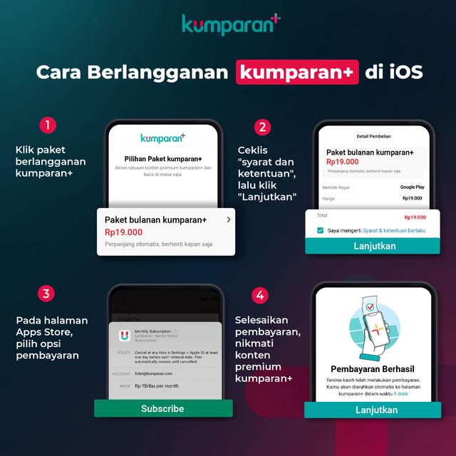 Cara Berlangganan kumparan+ via Aplikasi (37968)