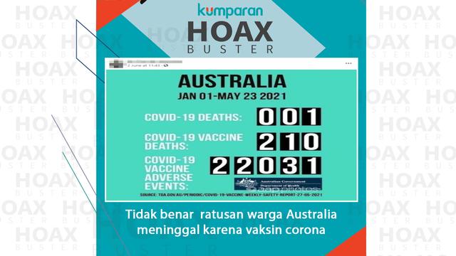 Hoaxbuster: Ratusan Warga Australia Meninggal karena Vaksin Corona? (120284)