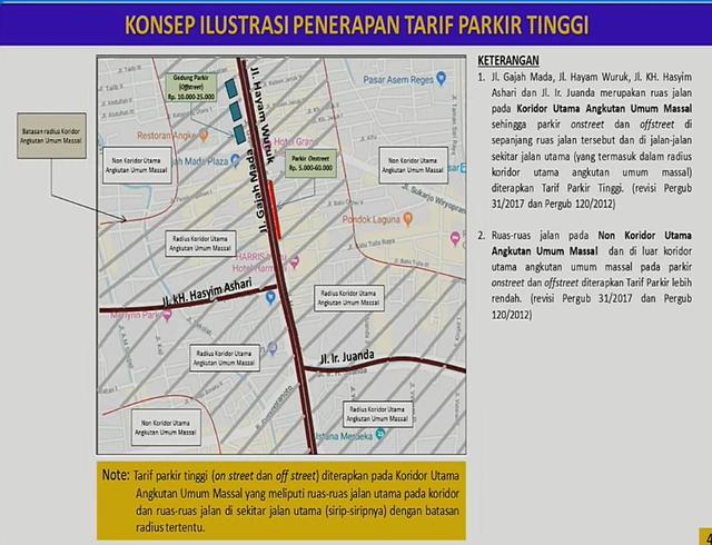 PDIP Minta Pemprov DKI Pikir Ulang Naikkan Tarif Parkir (7)
