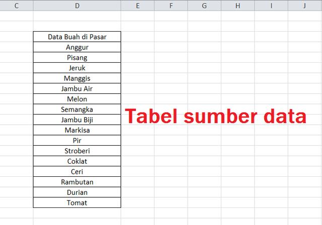 Rumus Excel Menghitung Jumlah Data yang Berbeda (201759)