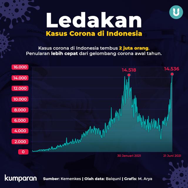 Foto: Pembatasan Mobilitas Warga pada Masa PPKM di Jakarta (50244)