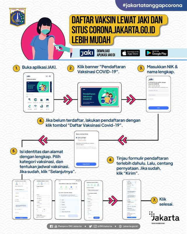 Anies dan Penggunaan Aplikasi JAKI untuk Vaksinasi COVID-19 di DKI Jakarta (329095)