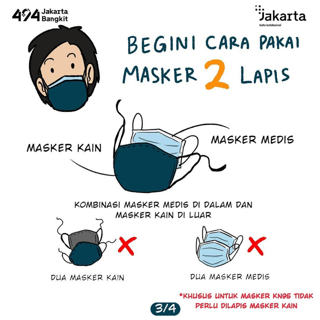 Simak Baik-baik, Cara Terbaik Pakai Masker 2 Lapis   kumparan.com