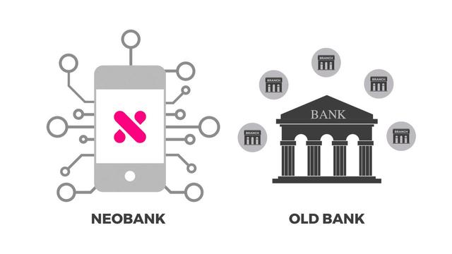 Bank Jago serta Beda Antara Bank Digital dan Layanan Perbankan Digital (1513)