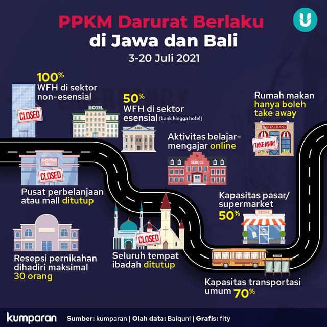 Nekat Buka saat PPKM Darurat, Toko Aksesoris Ponsel di Bandung Ditutup Petugas (59033)