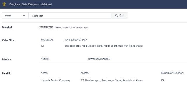 Bukan Cuma Staria, Hyundai Siapkan Pesaing Avanza-Xpander Akhir 2021 (139816)