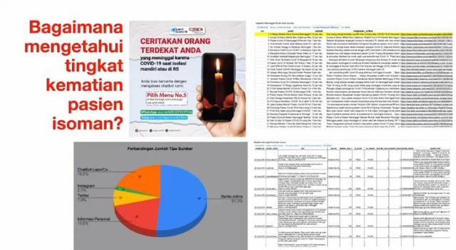 Lapor COVID: 450 Kasus Corona Meninggal saat Isolasi Mandiri, Terbanyak di Jabar (293885)