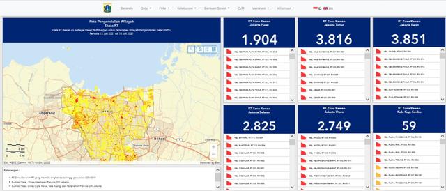 Jakarta Belum Aman! Masih 269 RT Masuk Zona Merah (528031)