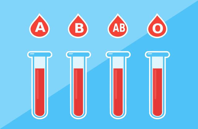 Mitos Kepribadian Berdasarkan Golongan Darah (700473)