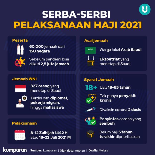 Jemaah Haji 2021 Mulai Berdatangan ke Masjidil Haram, Begini Suasananya (274939)