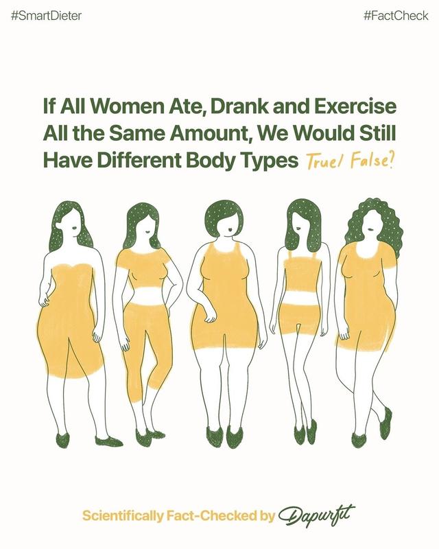 Sudah Diet dan Olahraga yang Sama, Bentuk Tubuh Kok Tetap Beda? (56559)